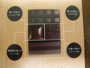 明治座チョコレート味わい
