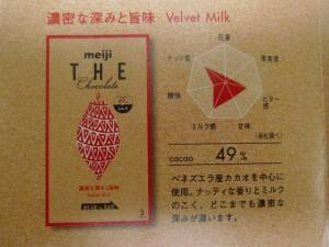 明治座チョコレート49%グラフ