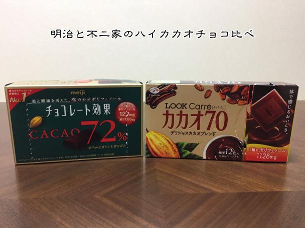 チョコレート効果とルックカレ